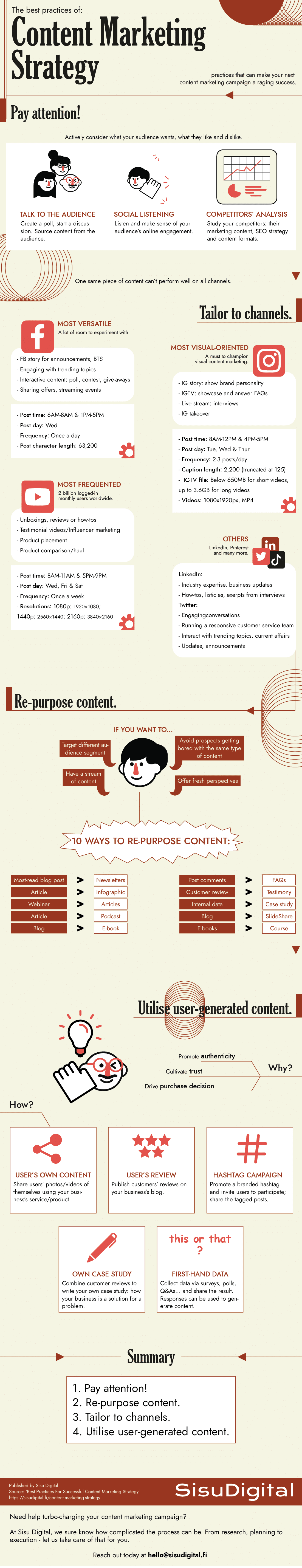 Infographic-Content-Marketing-Strategy-best-practices-Sisu-Digital